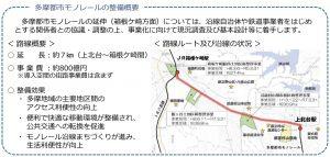 多摩都市モノレール箱根ヶ崎延伸の事業化に向け一歩を踏み出しました。